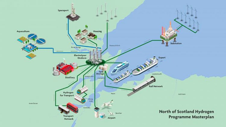 Study: Cromarty Firth ideally located for the UK's largest green hydrogen electrolyser